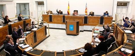 Pleno ordinario de la Diputación Provincial