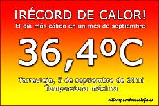 Record2016